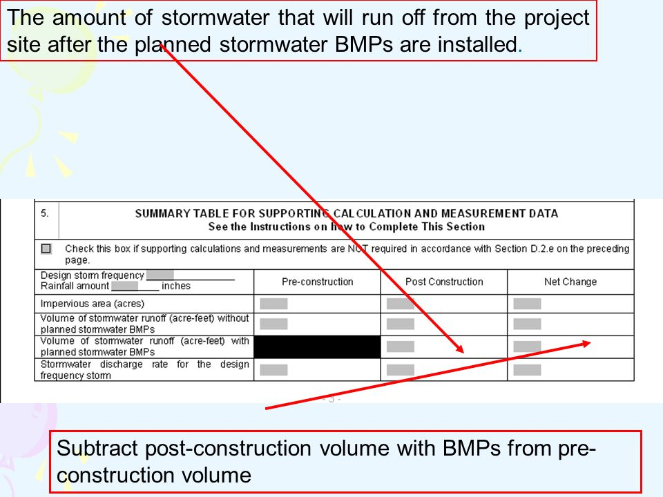 The amount of stormwater that will run off from the project site after the planned stormwater BMPs are installed.