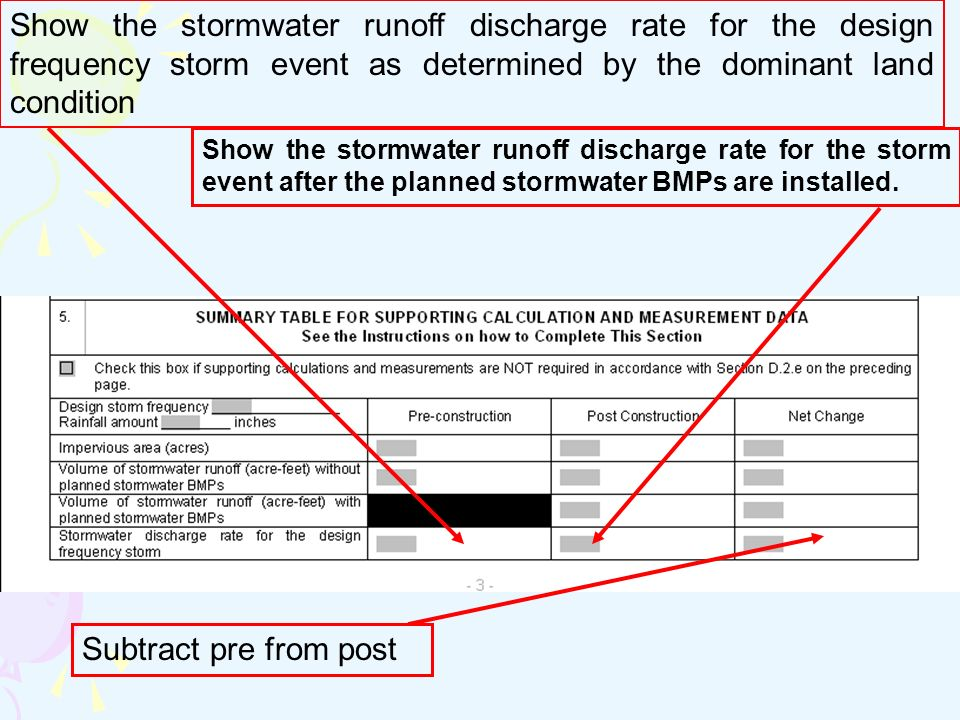 Show the stormwater runoff discharge rate for the design frequency storm event as determined by the dominant land condition