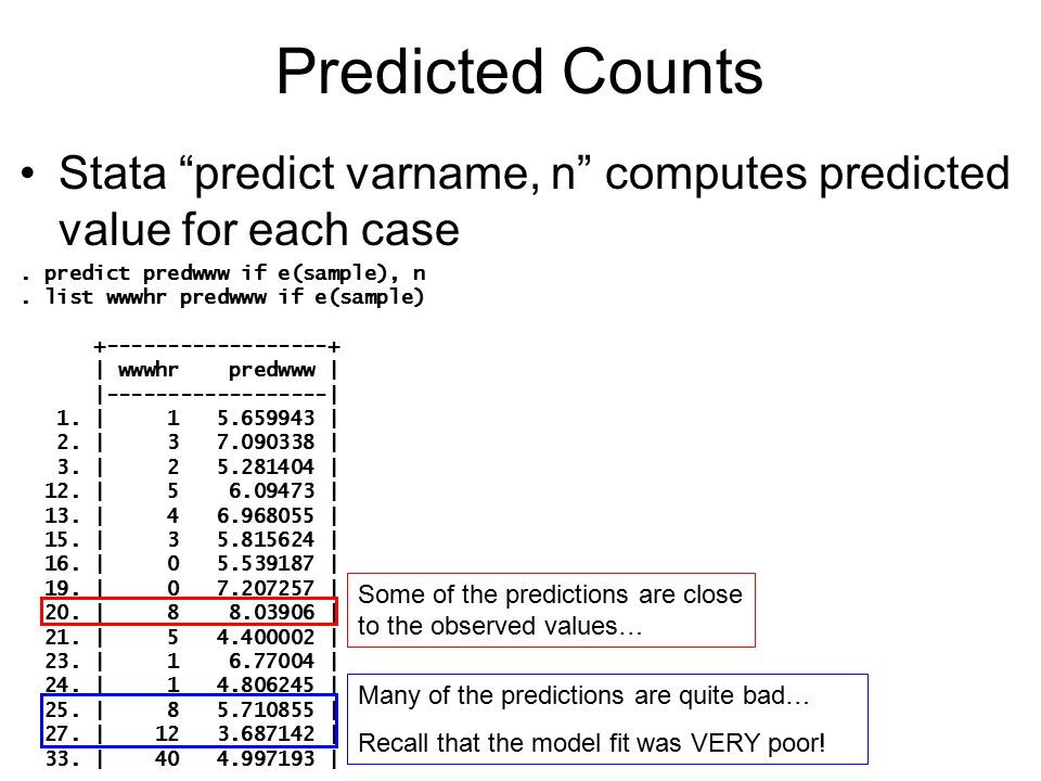 Count Models 1 Sociology 8811 Lecture ppt download