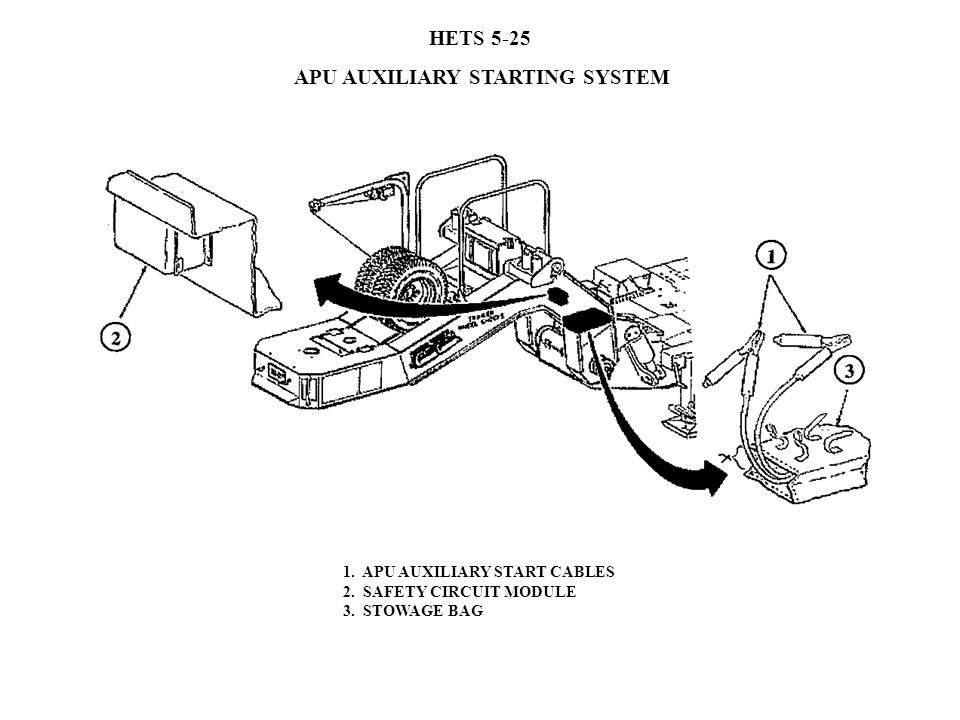 hets 5-1 m1000 semitrailer capabilities