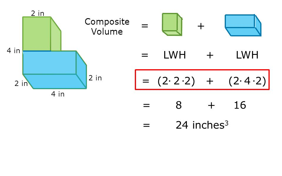 = + = LWH + LWH = (2∙2∙2) + (2∙4∙2) = = 24 inches3