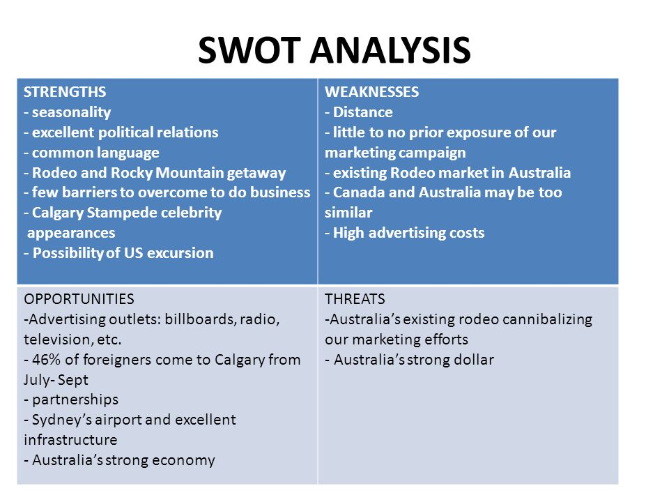 Swot Analysis Marketing The Calgary Stampede As A Potential