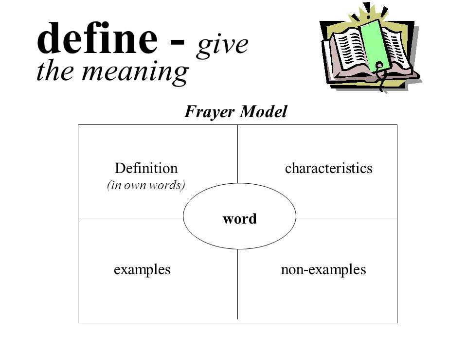 definition and give an exampl1 Verb: definition and examples it is in primary school that students are formally given their first glimpse into the field of grammar at this educational level, the different parts of speech such as nouns , pronouns , adjectives , adverbs, prepositions , conjunctions , interjections, and verbs are all introduced.