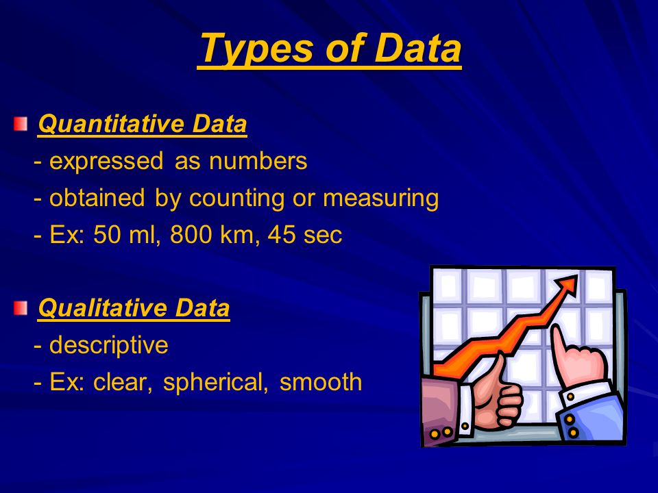 Types of Data Quantitative Data - expressed as numbers