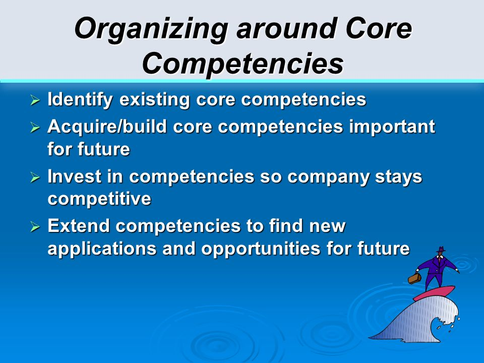 identify core competency The application of core competencies to growth management core competencies form the essential foundation to grow beyond your core market  identifying core .