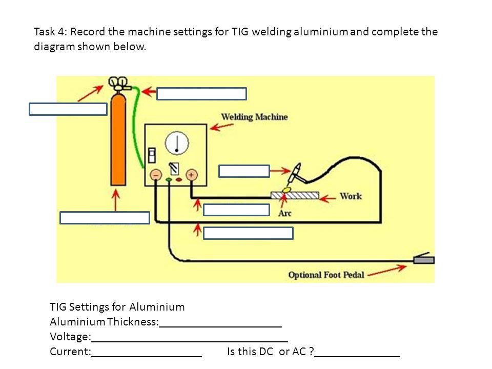 grade 11 welding simulation lesson - ppt video online download tig welding handpiece diagram