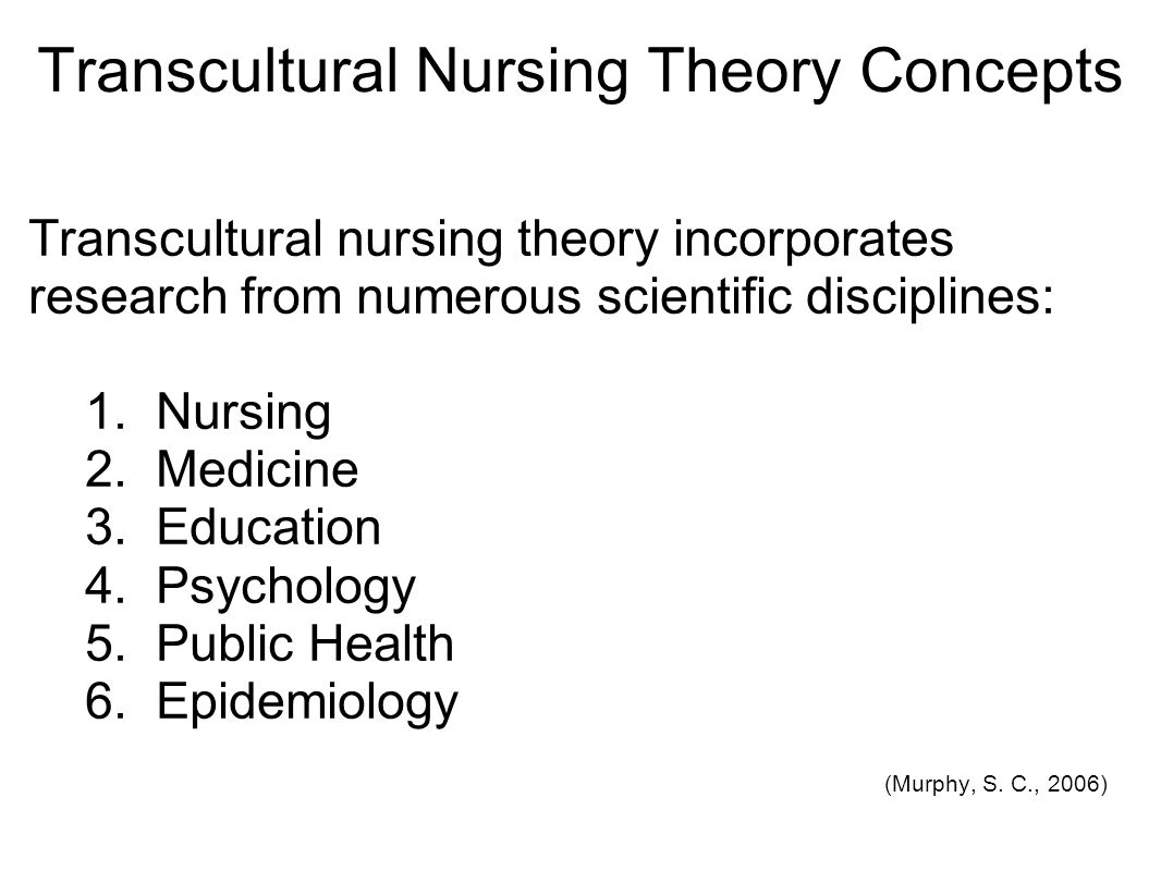 transcultural nursing theory essay Madeliene leininger-transcultural theory madeliene leininger- transcultural theory among the many theories that have evolved within the nursing field, transcultural theory, developed by dr - madeliene leininger-transcultural theory introduction madeliene leininger has made an everlasting impression upon the mindsets of the current nursing.