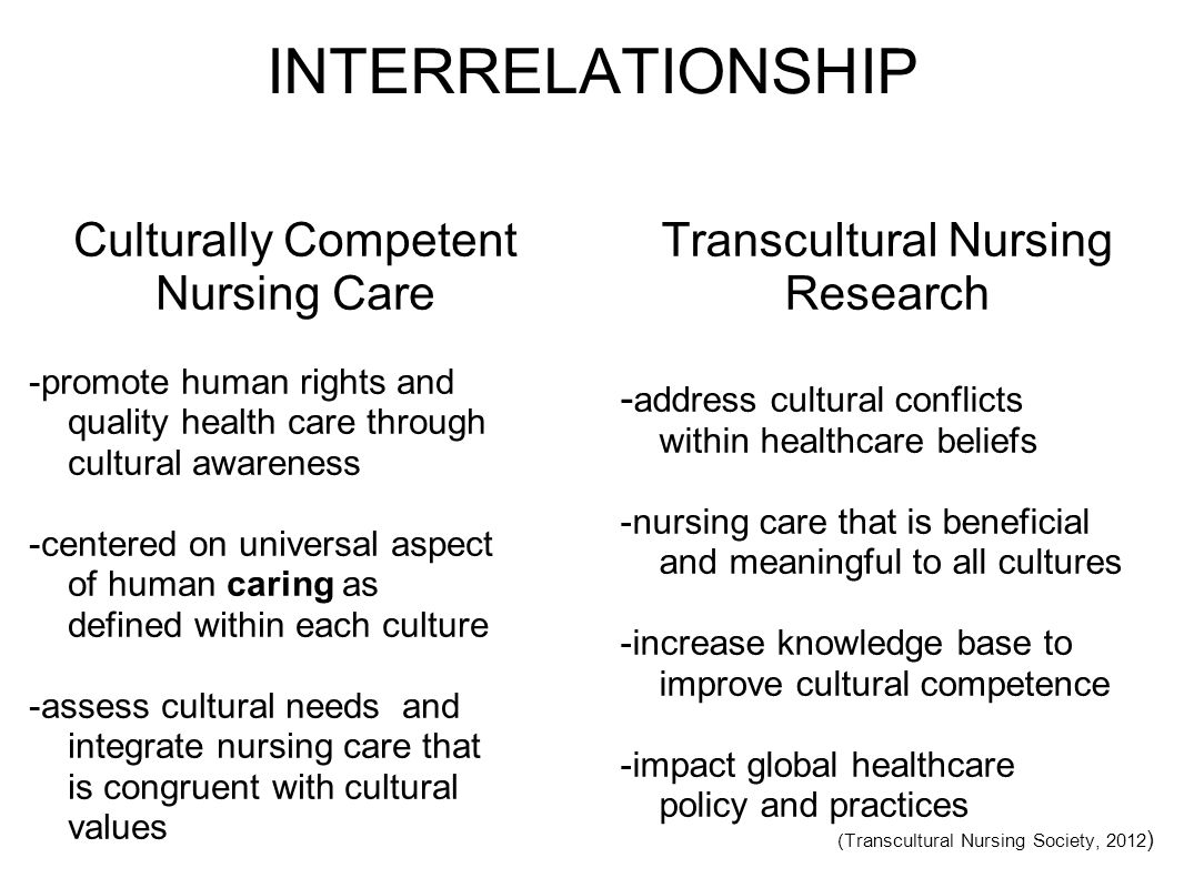 leiningers transcultural nursing theory essay Madeleine leininger's theory of culture care diversity and universality 1 section 1 review of the theory 1 section 2 application of the theory in nursing education 5 section 3 application of the theory in nursing practice 9 section 4 application of the theory in nursing administration 12 nclex-type test questions (1–15) 17 2.