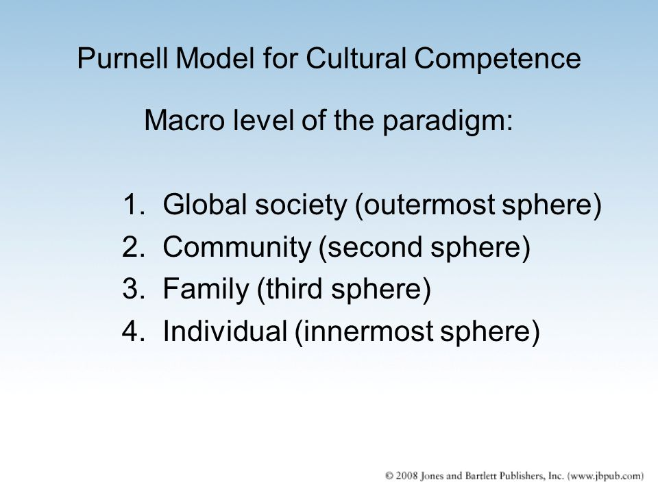 purnell model This article provides an overview of the purnell model for cultural competence and the assumptions on which the model is based the 12 domains comprising the.