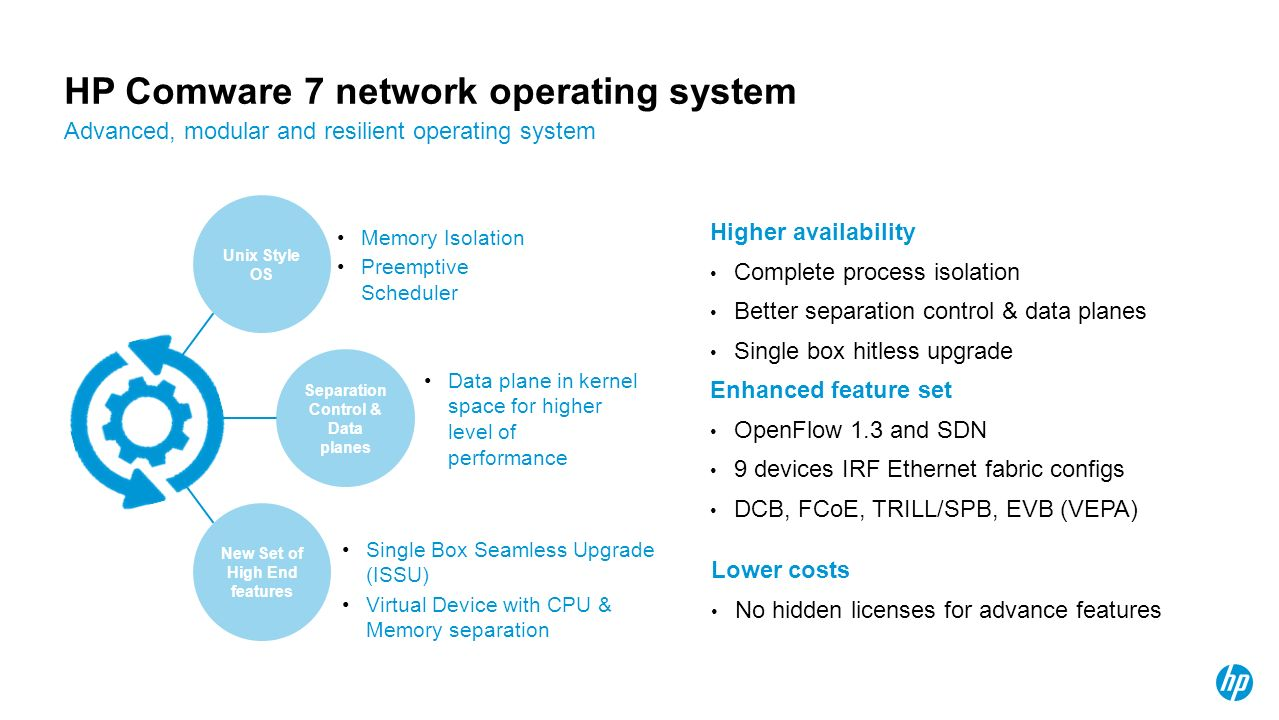 features of network operating system pdf