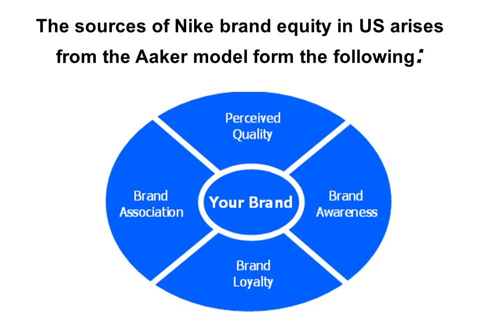 nike brand equity Nike's brand image is strictly related to what customers have in mind when thinking about nike products thus, a higher level of awareness is associated with a high brand equity, which nike established with the help of professional athletes and players of international sports.