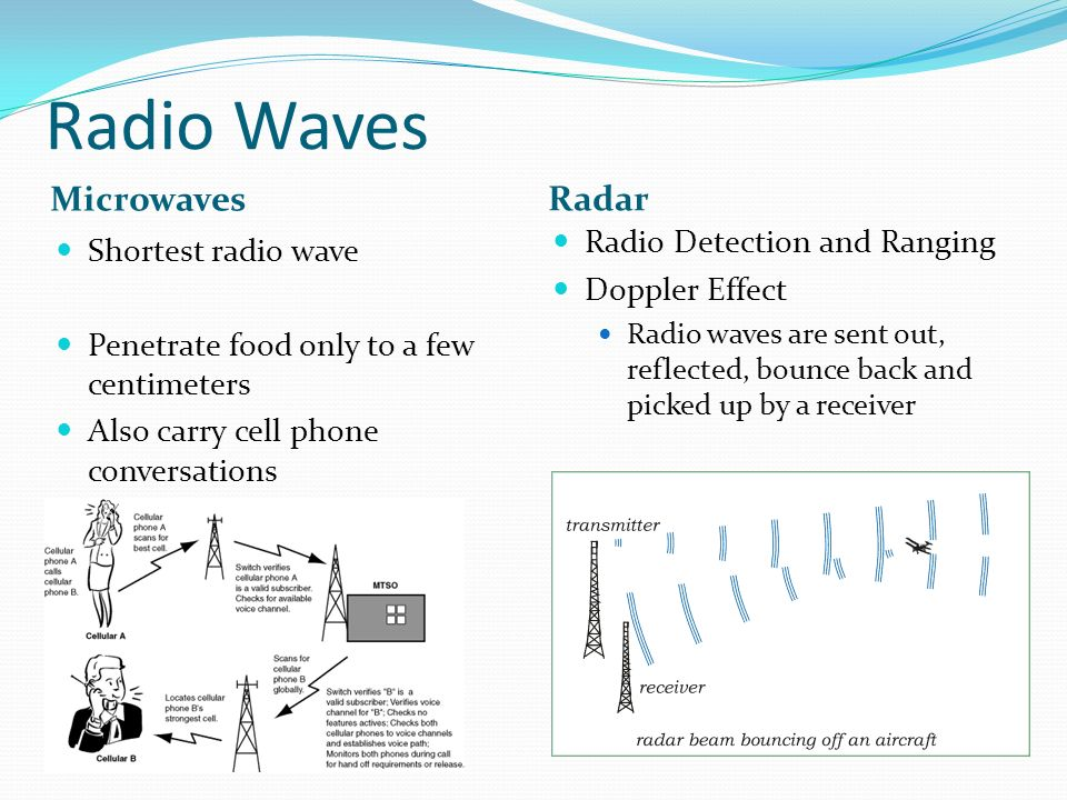 radio waves and microwaves Chem 7 study play 1) the vertical height of a wave is called a) wavelength b) amplitude c) frequency d) area e) median b) amplitude  ultraviolet light radio waves microwaves a) radio waves  microwaves  ultraviolet light b) ultraviolet light  microwaves  radio waves.