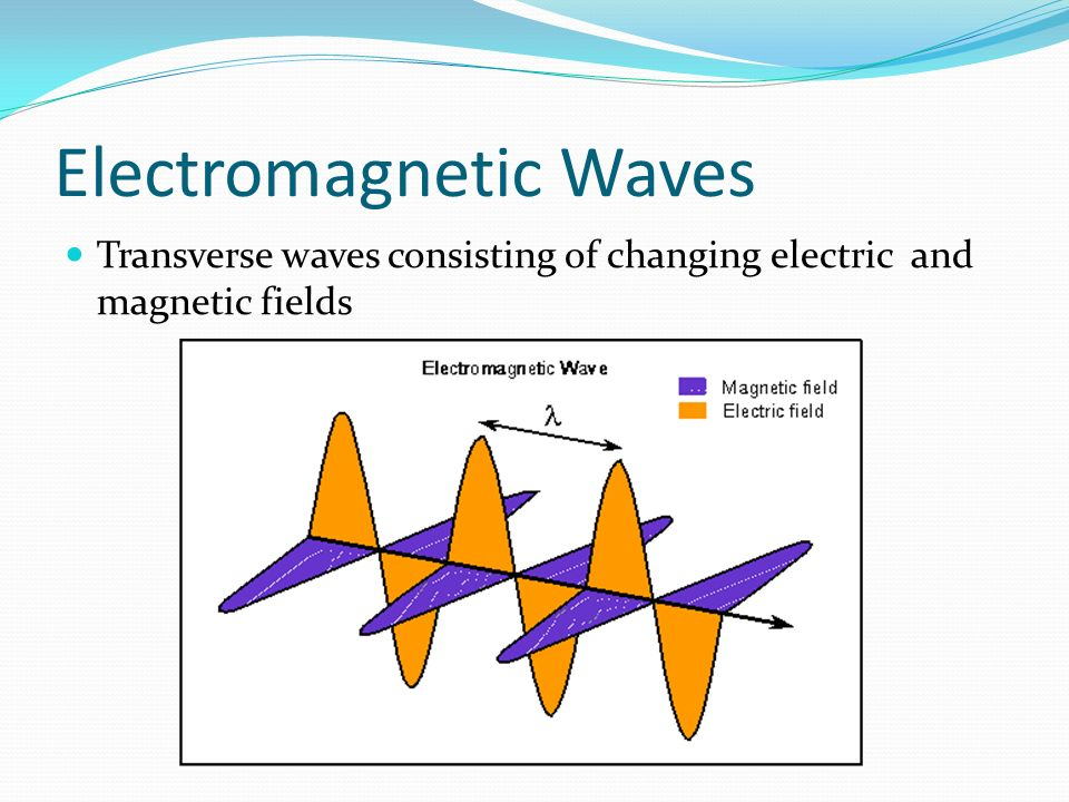 electromagnetic fields and waves pdf