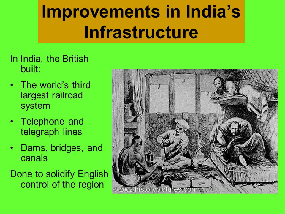 Improvements in India's Infrastructure