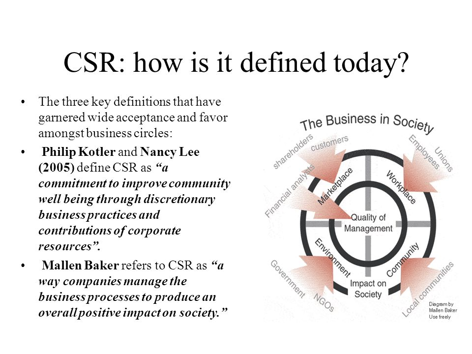 csr models and theories pdf