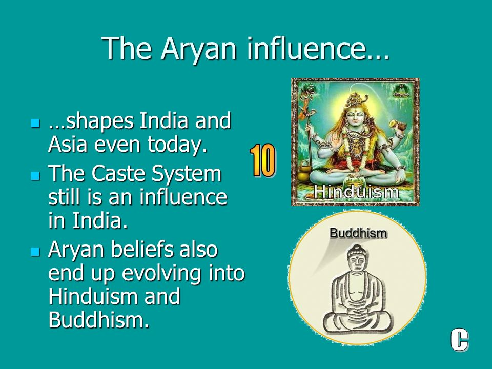 ancient india saw the relationship between The relationship between religion and elements of the scientific method were pioneered by ancient saw no conflict between their own personal.