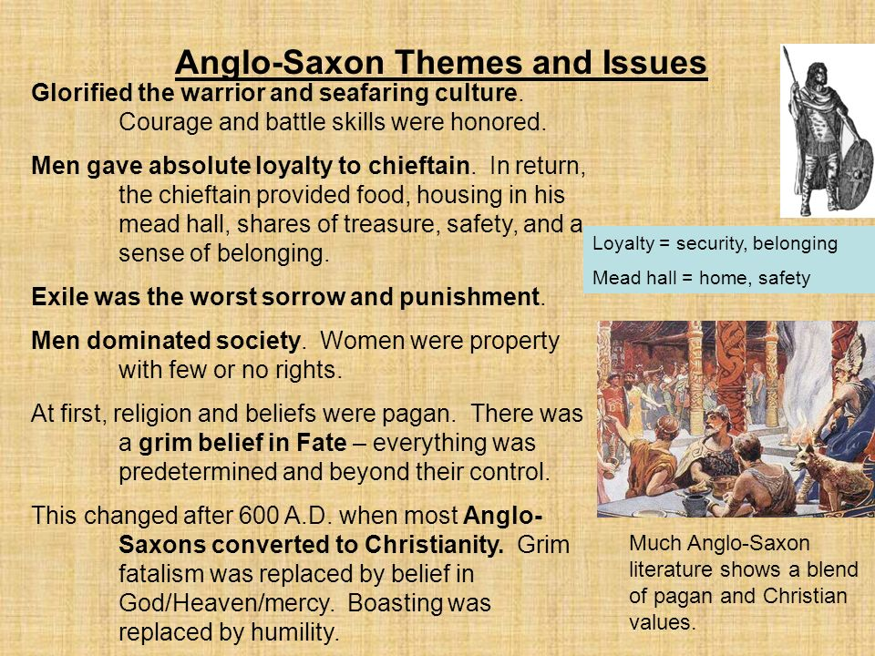 womens rights in anglo saxon england Was one of the most prominent women in anglo-saxon england  coventry  included, as anglo-saxon law allowed women to do this.