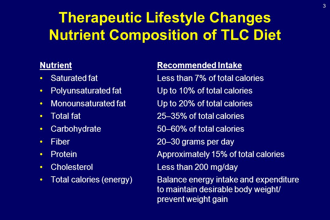 ATP III Guidelines Therapeutic Lifestyle Changes (TLC) - ppt video online download