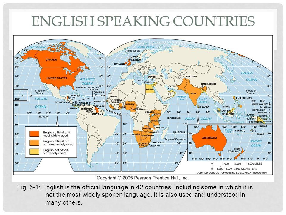 Language Of The World Geography Ppt Download - World geography countries