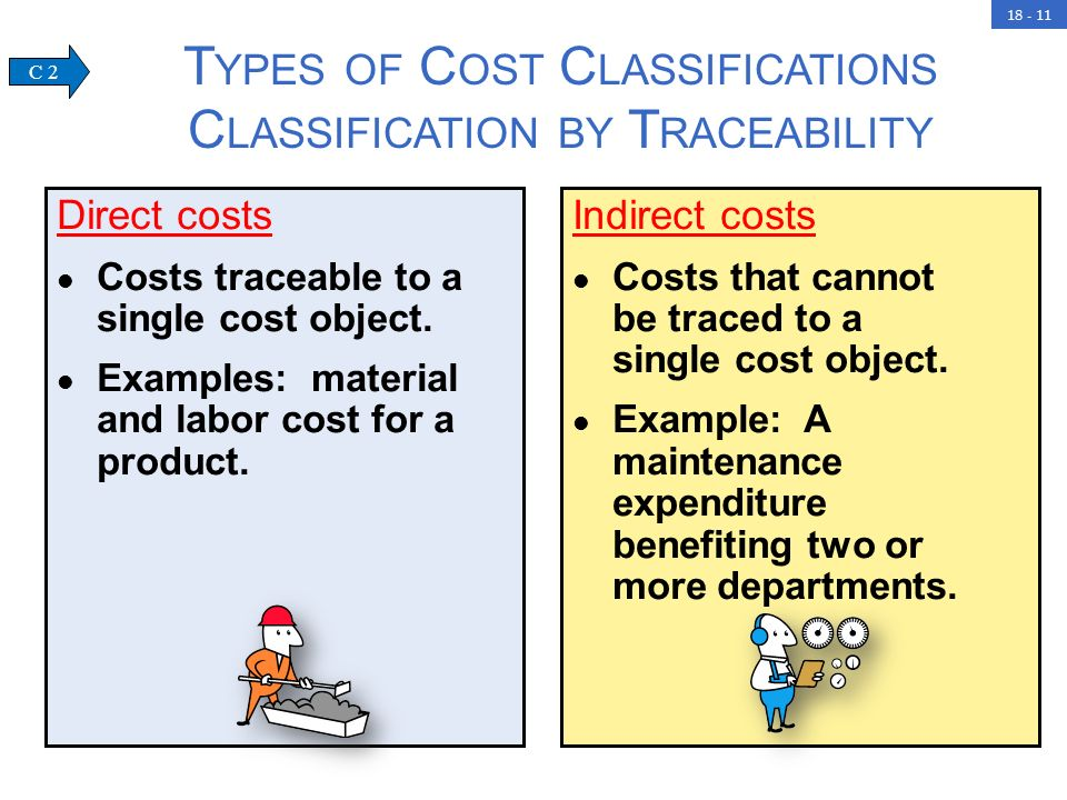 accounting management cost classification and ethics Ask the expert: practice management ethics for cpa firm mergers and  acquisitions protecting against claims of failure to detect theft  however, for tax  purposes, costs that are financial accounting startup costs may be  be  recovered more quickly than costs classified as startup, organization, or sec.