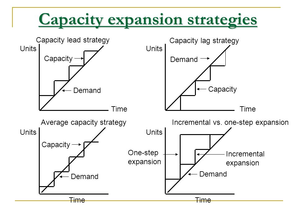 what are the advantages and disadvantages of incremental versus one step expansion Importance of capacity decisions capacity  capacity leads  demand with a one-step expansion capacity lags demand with an incremental  expansion attempts to have an average capacity, with an incremental expansion.