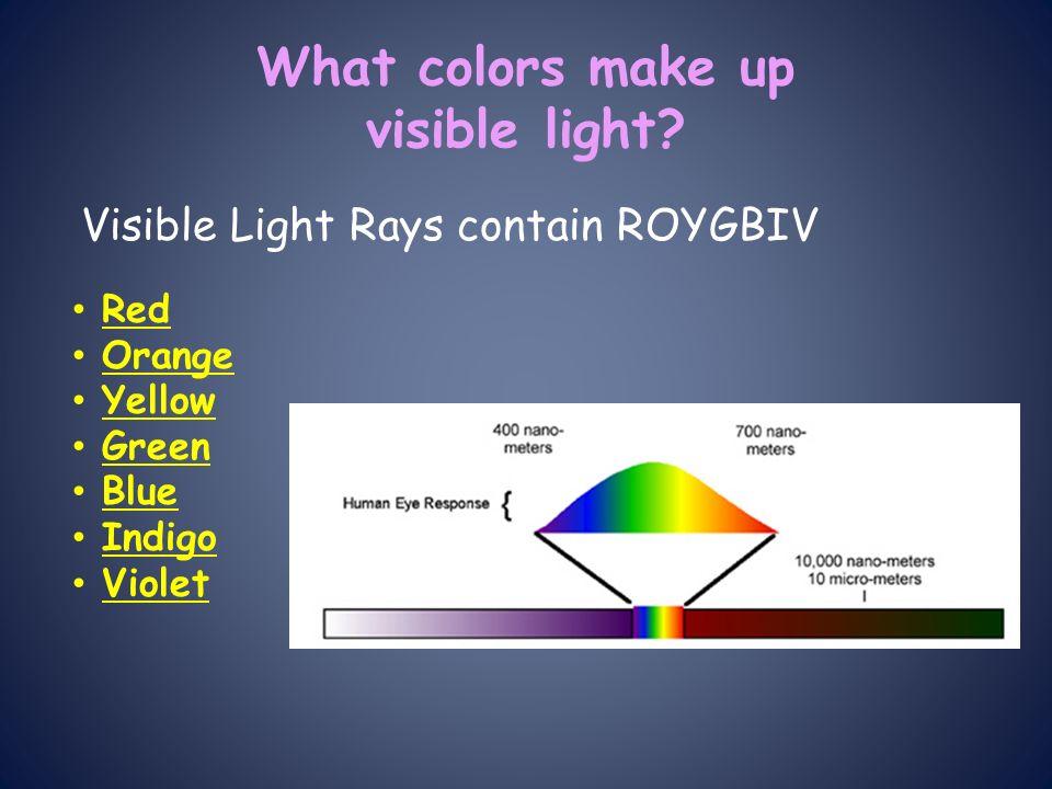 Electromagnetic Spectrum Ppt Video Online Download