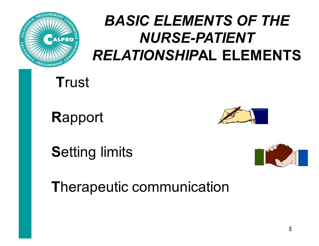 the aspects of the nurse patient relationship One of the positive aspects of this new change is that the patient is free to search about  in need of tlc a doctor-patient relationship fit for the.