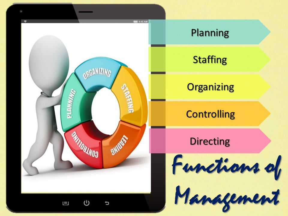 organizing directing and controlling the small Planning organizing staffing directing/leading controlling  combine or  divide certain functions into smaller chunks, the consensus points.