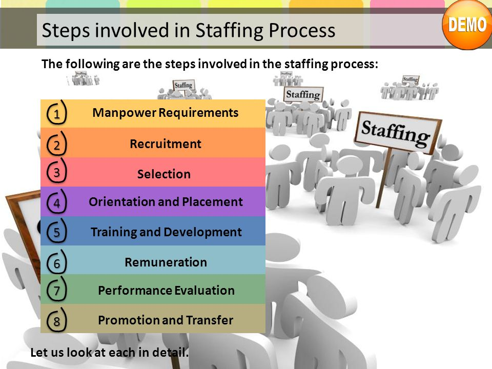 what is staffing and steps Steps staffing solutions provide specialist recruitment solutions for the  community services, aged, home, and corporate health care sectors our  professional.