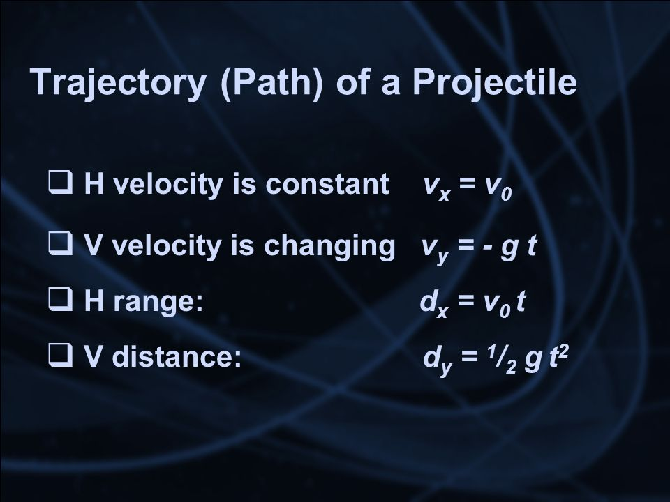 Trajectory (Path) of a Projectile