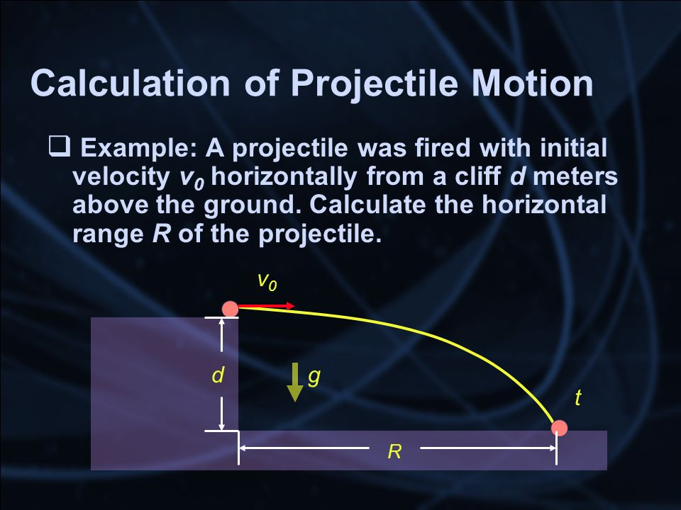 Calculation of Projectile Motion