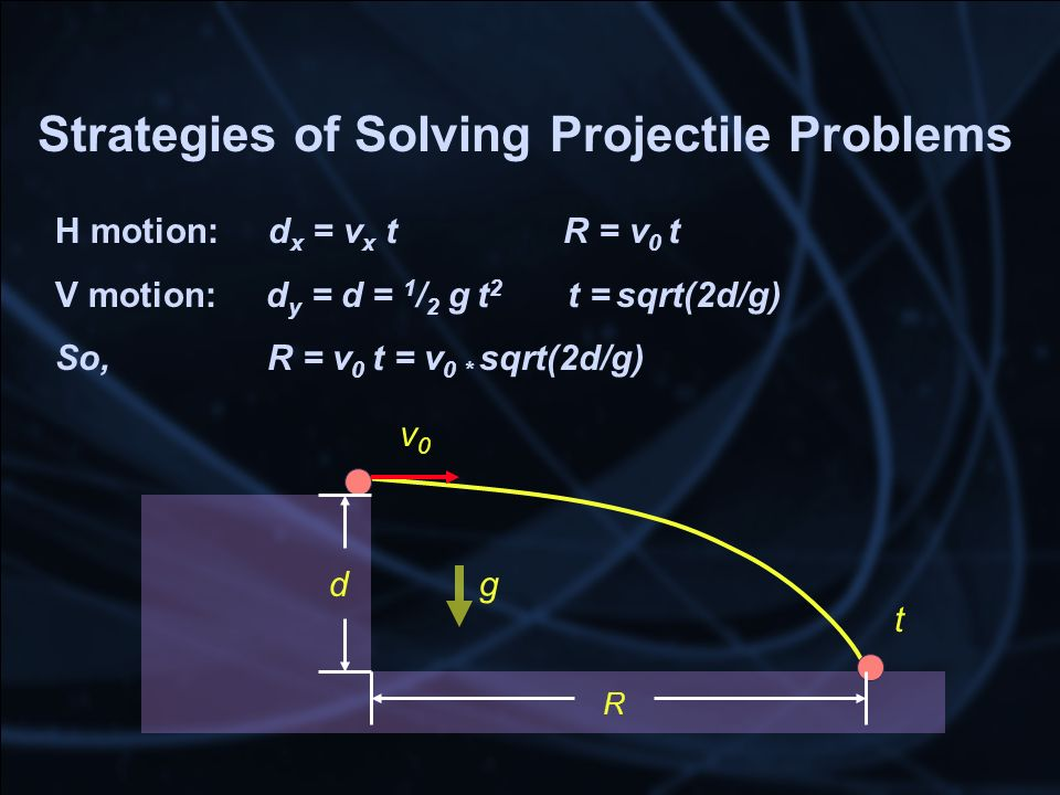 Strategies of Solving Projectile Problems
