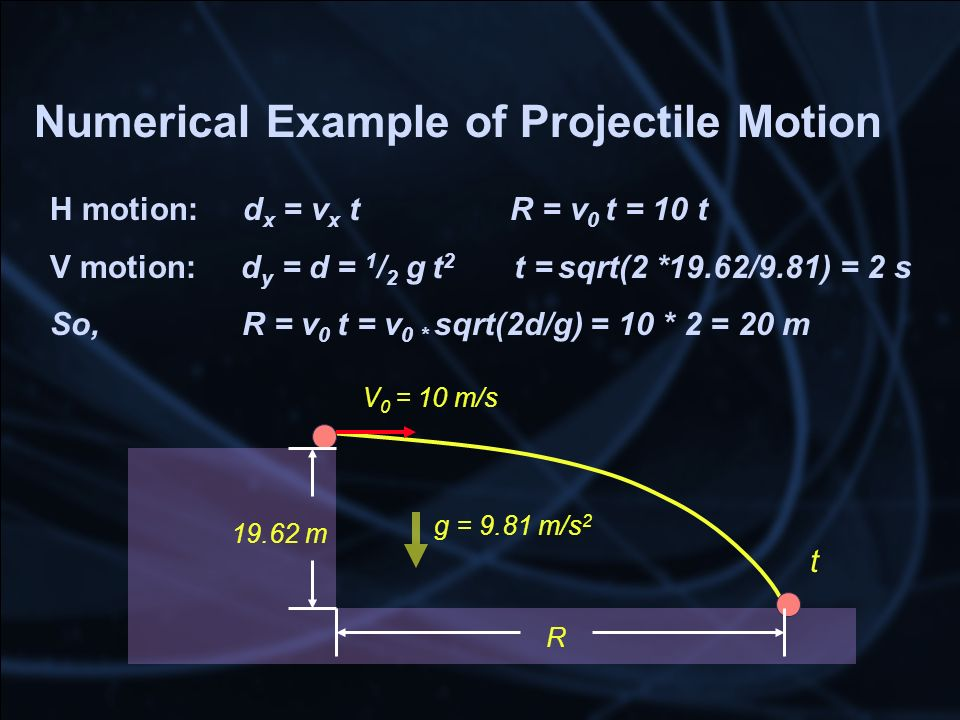 Numerical Example of Projectile Motion