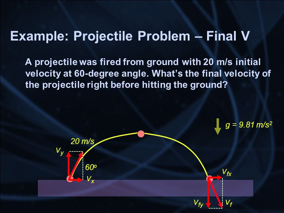 Example: Projectile Problem – Final V