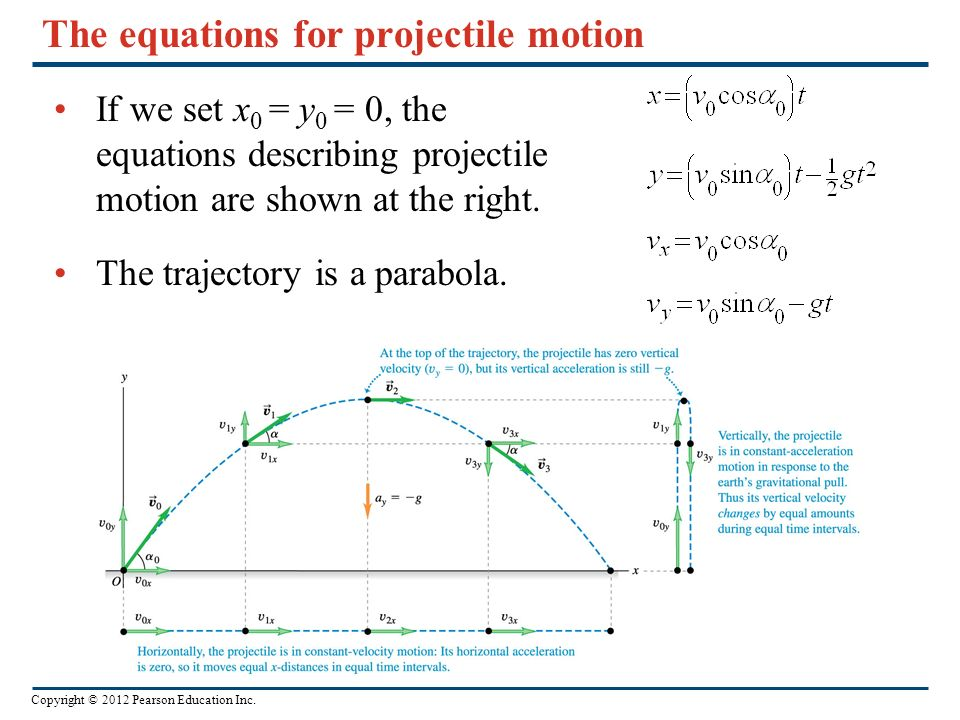 how to find the range for projectile motion