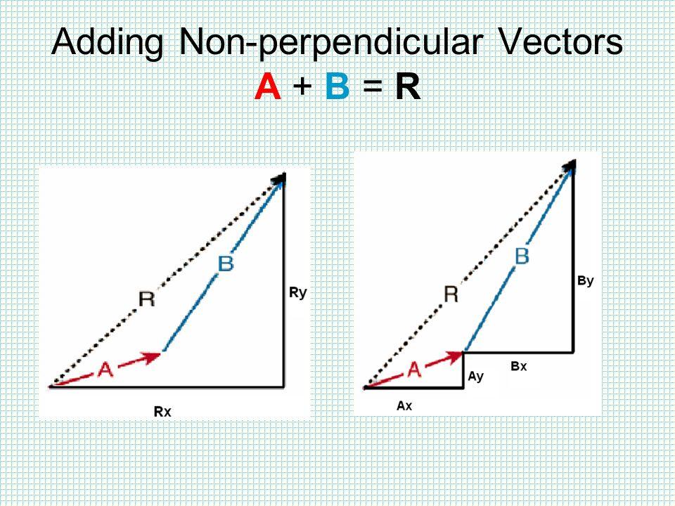 BBC  Higher Bitesize Maths  Vectors  Revision Page3