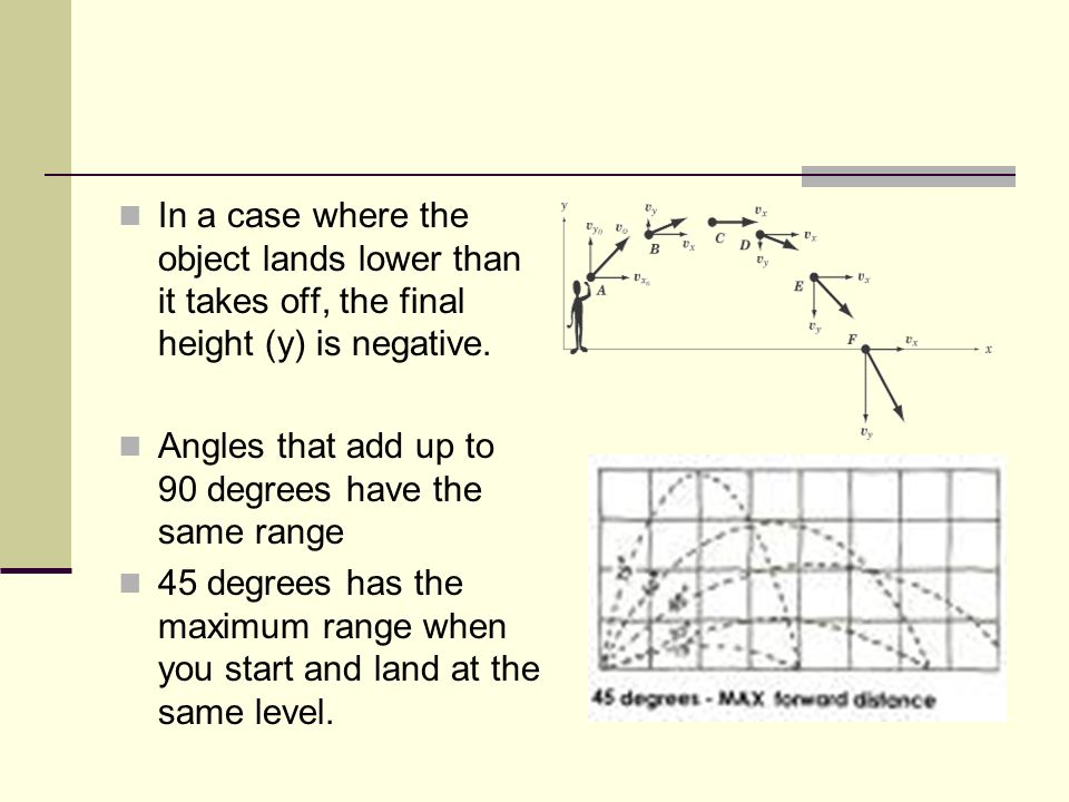 In a case where the object lands lower than it takes off, the final height (y) is negative.