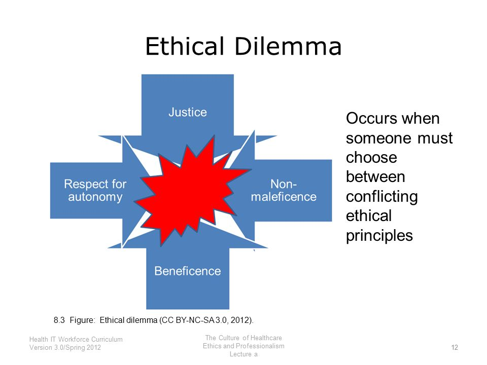 what are the ethical dilemma issues faced by toyota Toyota's past ethical challenges: signs of an ethical collapse  a good example is how toyota mishandled its problems with the shift gears on its 2002 lexus sedan it has been ten years since the incident and a good time to look back at the ethical failings at toyota.