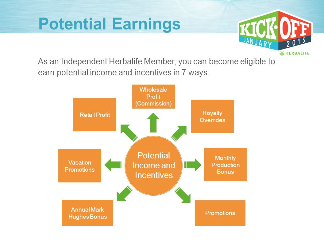 Please add the Herbalife logo as a footer. Thank you - ppt ...