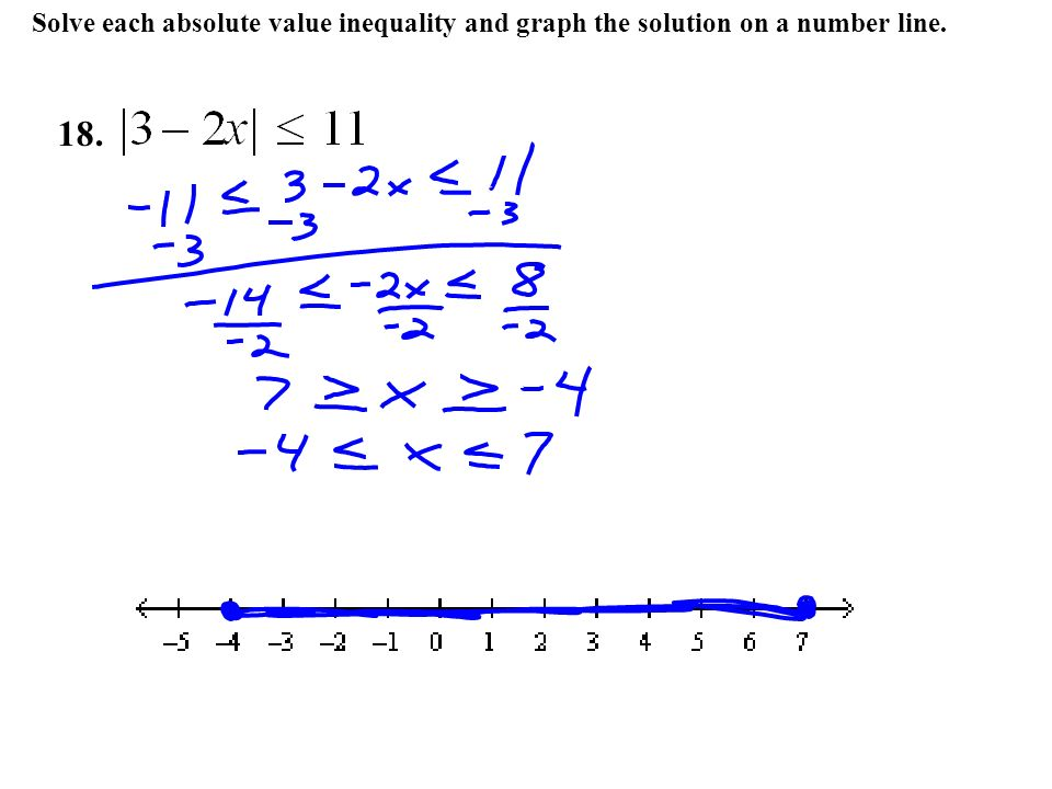 Graphing Linear And Absolute Value Inequalities Worksheet Answers ...