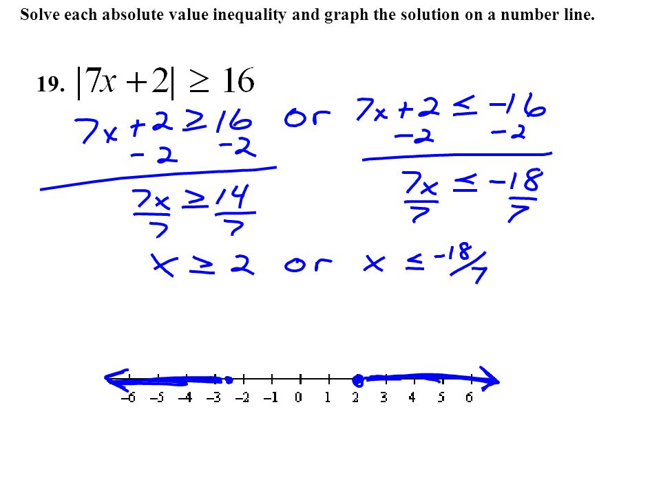 What Is an Inequality in Math?