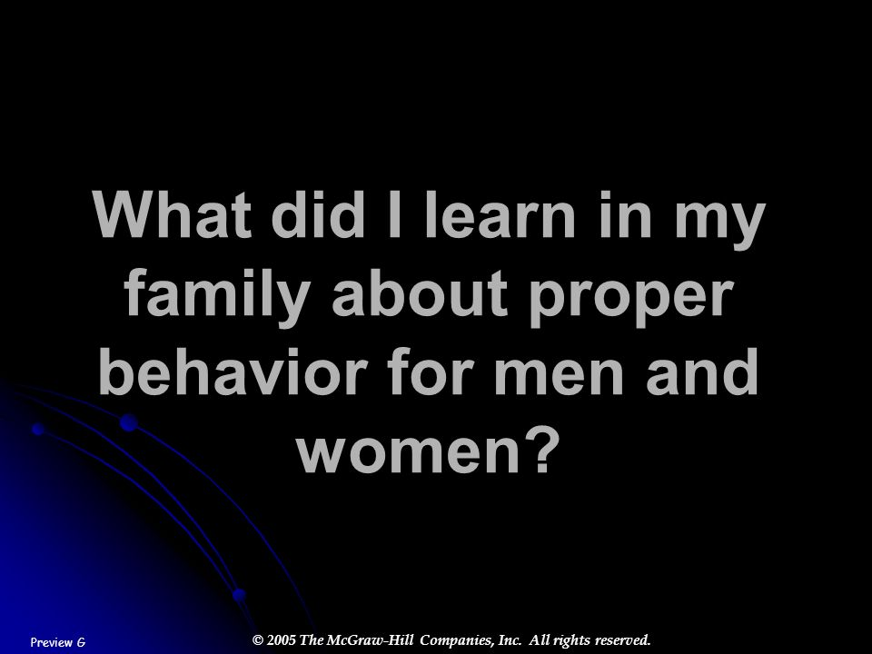 What did I learn in my family about proper behavior for men and women
