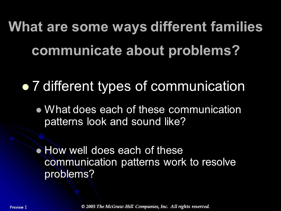 What are some ways different families communicate about problems