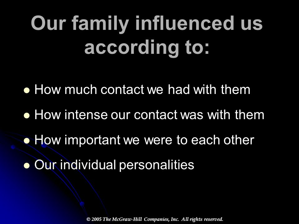 Our family influenced us according to: