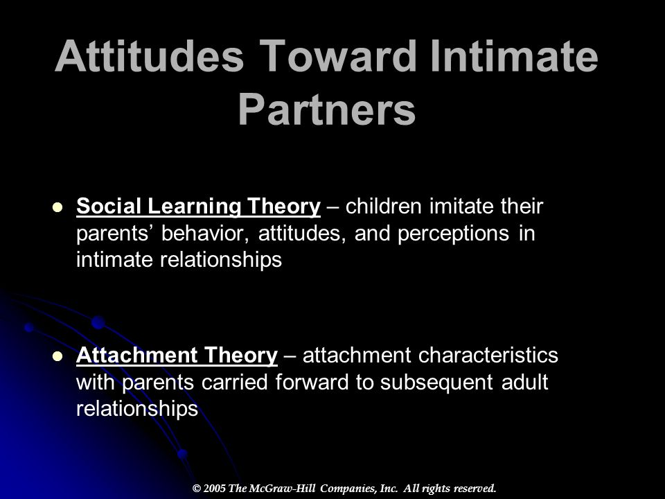 Attitudes Toward Intimate Partners