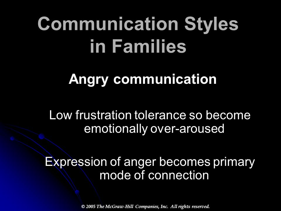 Communication Styles in Families