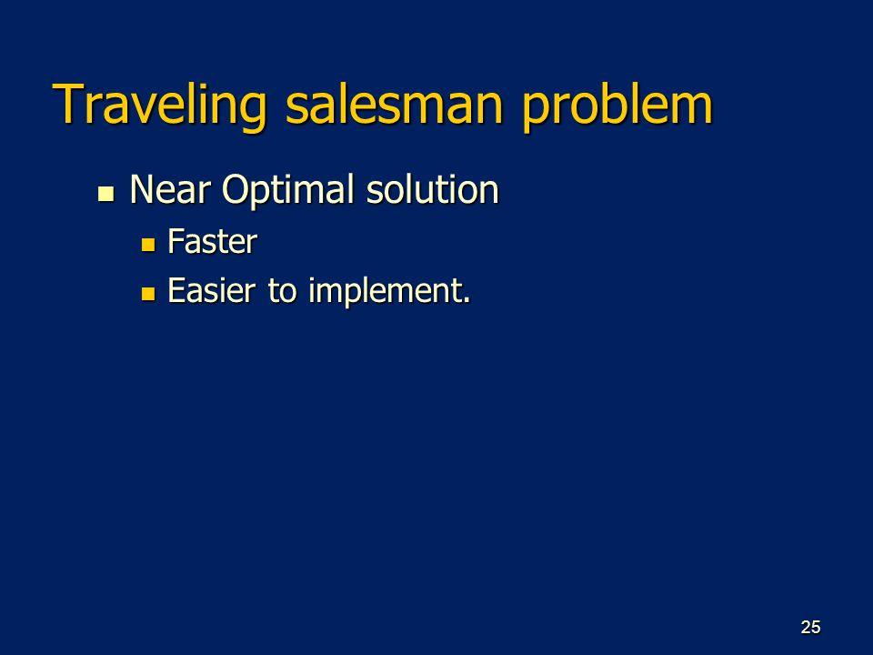 Traveling Salesman Problem Tour Np Complete