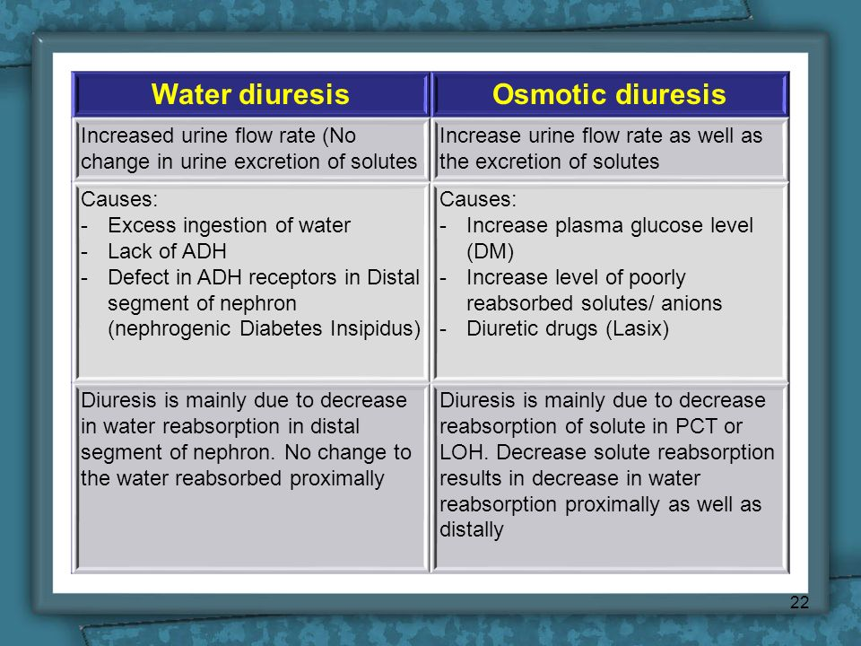 causes and mechanisms of water resources The depletion of water resources is attributed to the following causes: 1  the  ground water is withdrawn by suitable mechanism and it is overexploited 5.