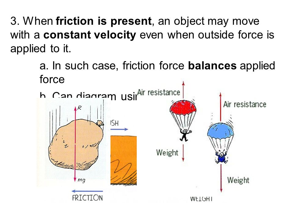 force and constant velocity 1 the problem statement, all variables and given/known data a man is pushing a 75 kg crate at constant velocity a distance of 12 m across a warehouse he is pushing with a force of 225 n at an angle of 15° down from the horizontal the coefficient of friction between the crate and the.