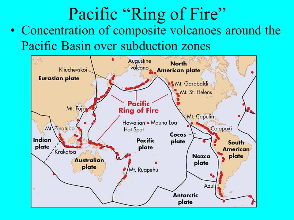 Shield Volcanoes In Ring Of Fire